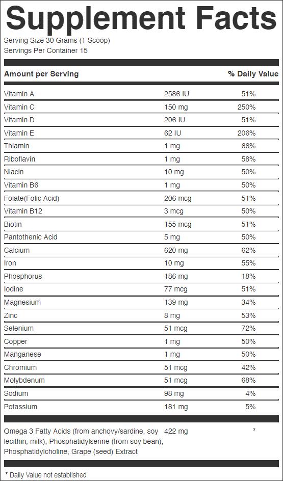 NutriShake Supplement Facts