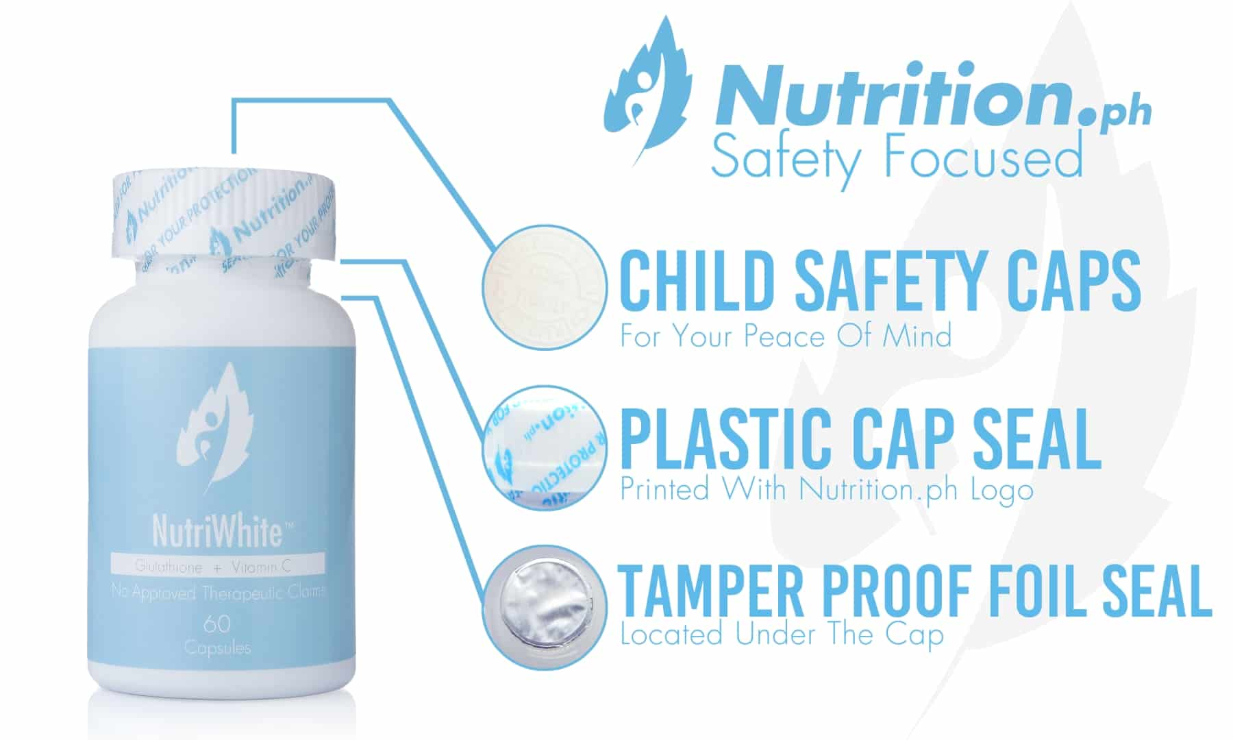safety focused NutriWhite