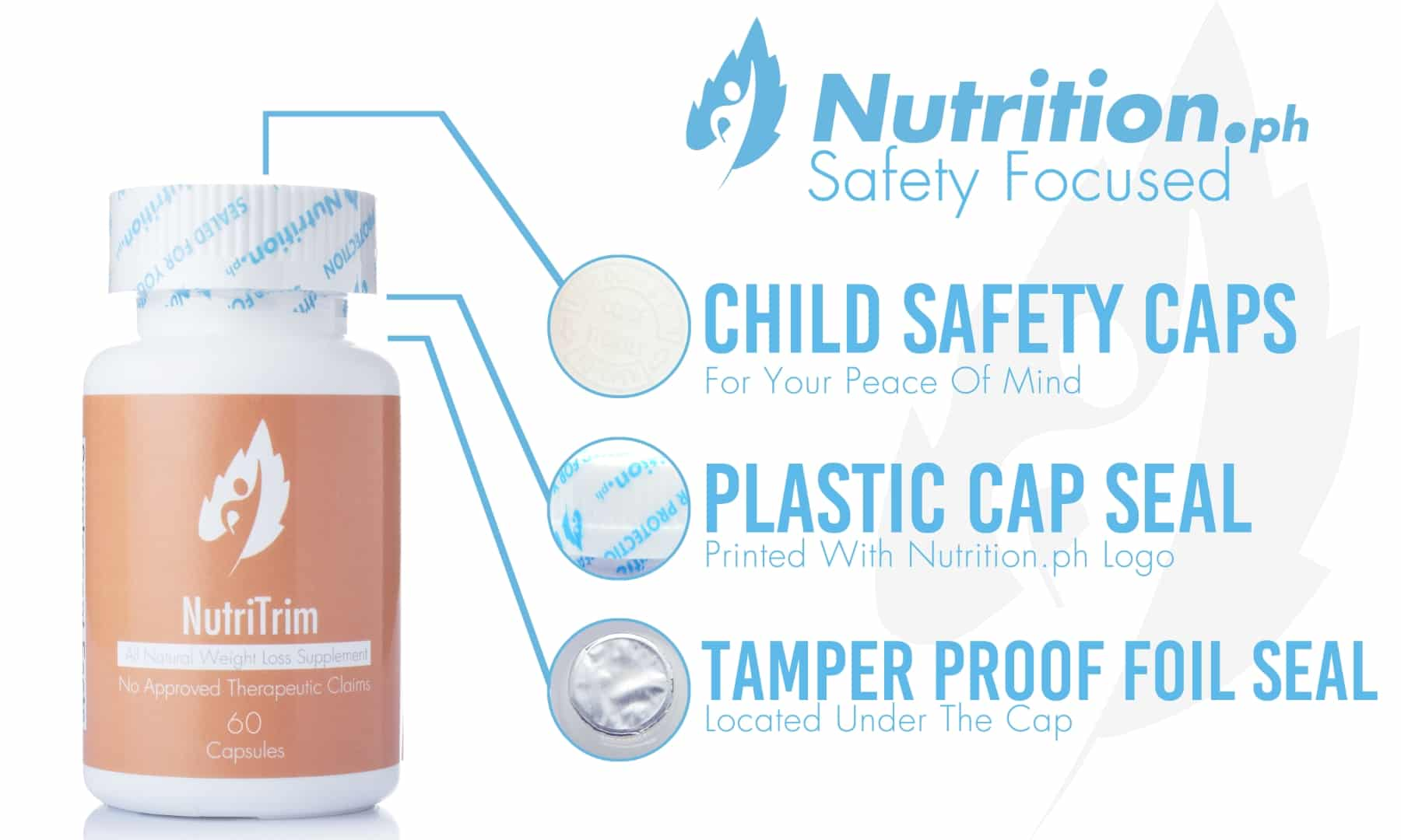 Safety focused NutriTrim